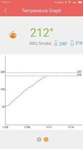 Inkbird Bluetooth 4.0 Barbecue Backofen Grillthermometer BBQ Bratenthermometer Fleisch Küche Thermometer Timer mit Temperaturalarm + Edelstahl Lange Temperaturfühler, App für Android 4.4 + top & iOS 7+ (Inkbird IBT-2X+2 Temperaturfühler) - 8