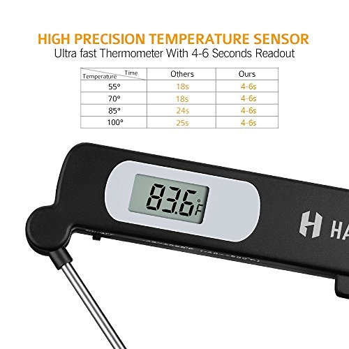 habor grillthermometer thermometer fleisch bratenthermometer barbecue grill thermometer c f. Black Bedroom Furniture Sets. Home Design Ideas